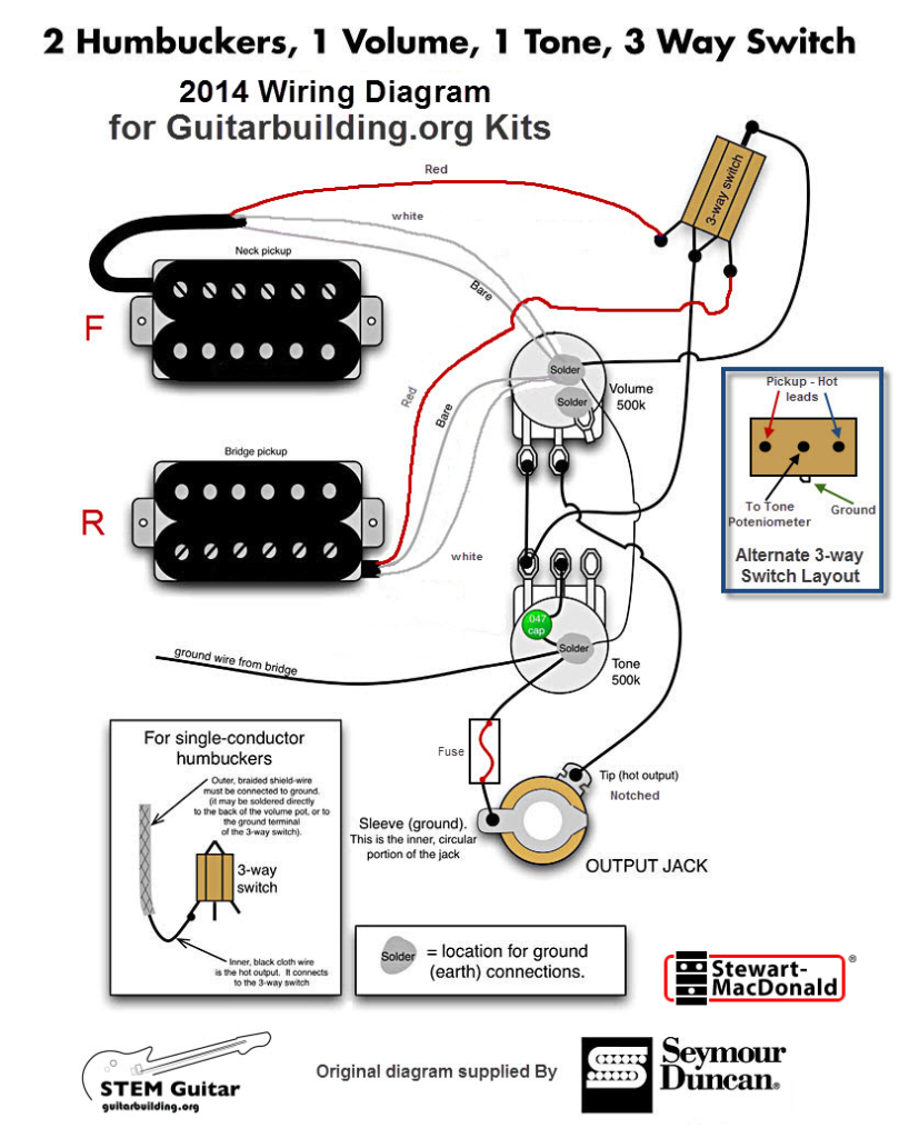 Telecaster wiring diagram two humbuckers get